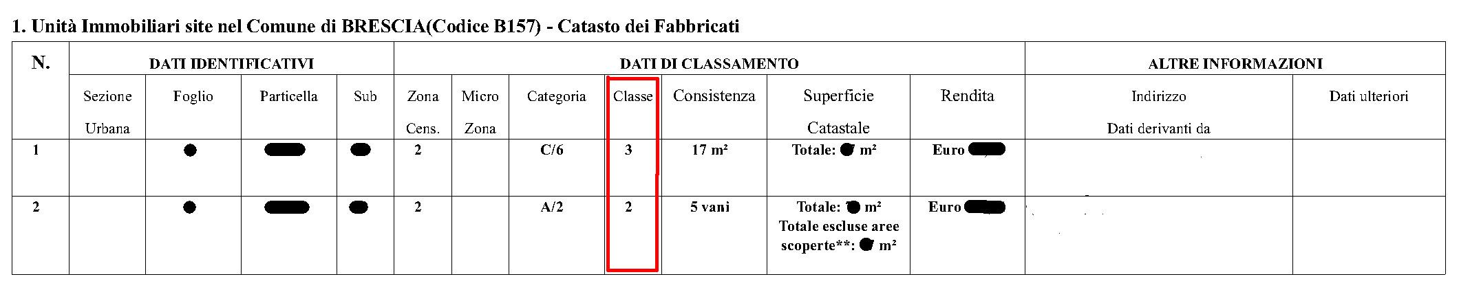 Classe Catastale In Visura